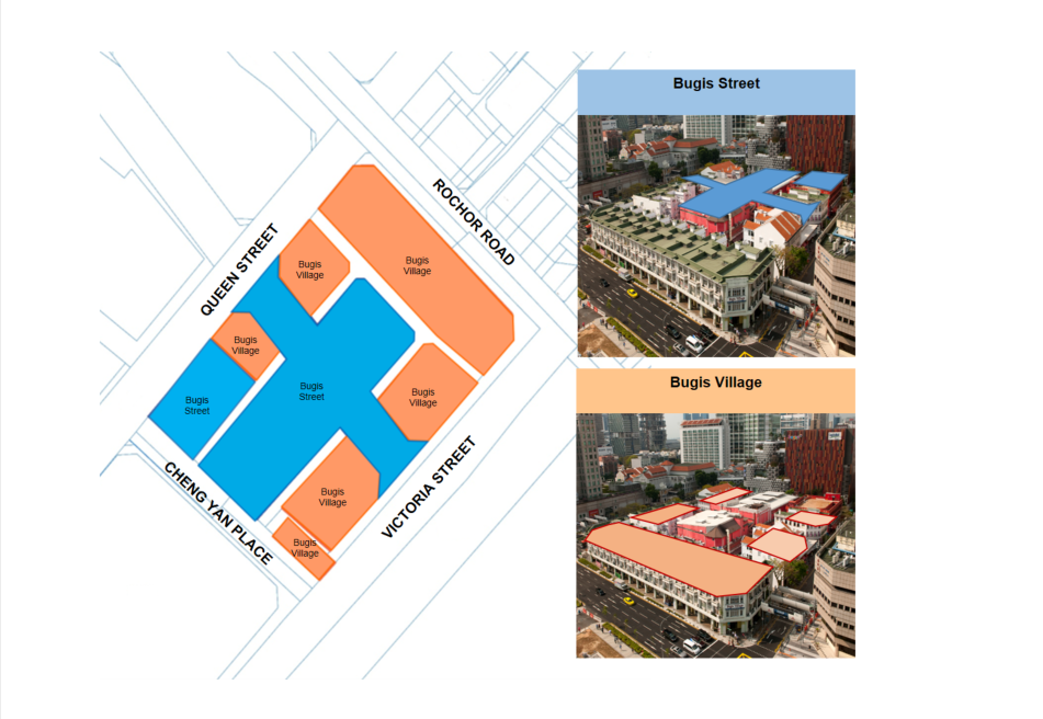 Single operator to be appointed for integrated management of Bugis Village and Bugis Street to enhance vibrancy of precinct